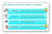 Governance Framework for Social Media Audits - Part 2