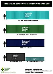 Different Sizes of Shipping Containers