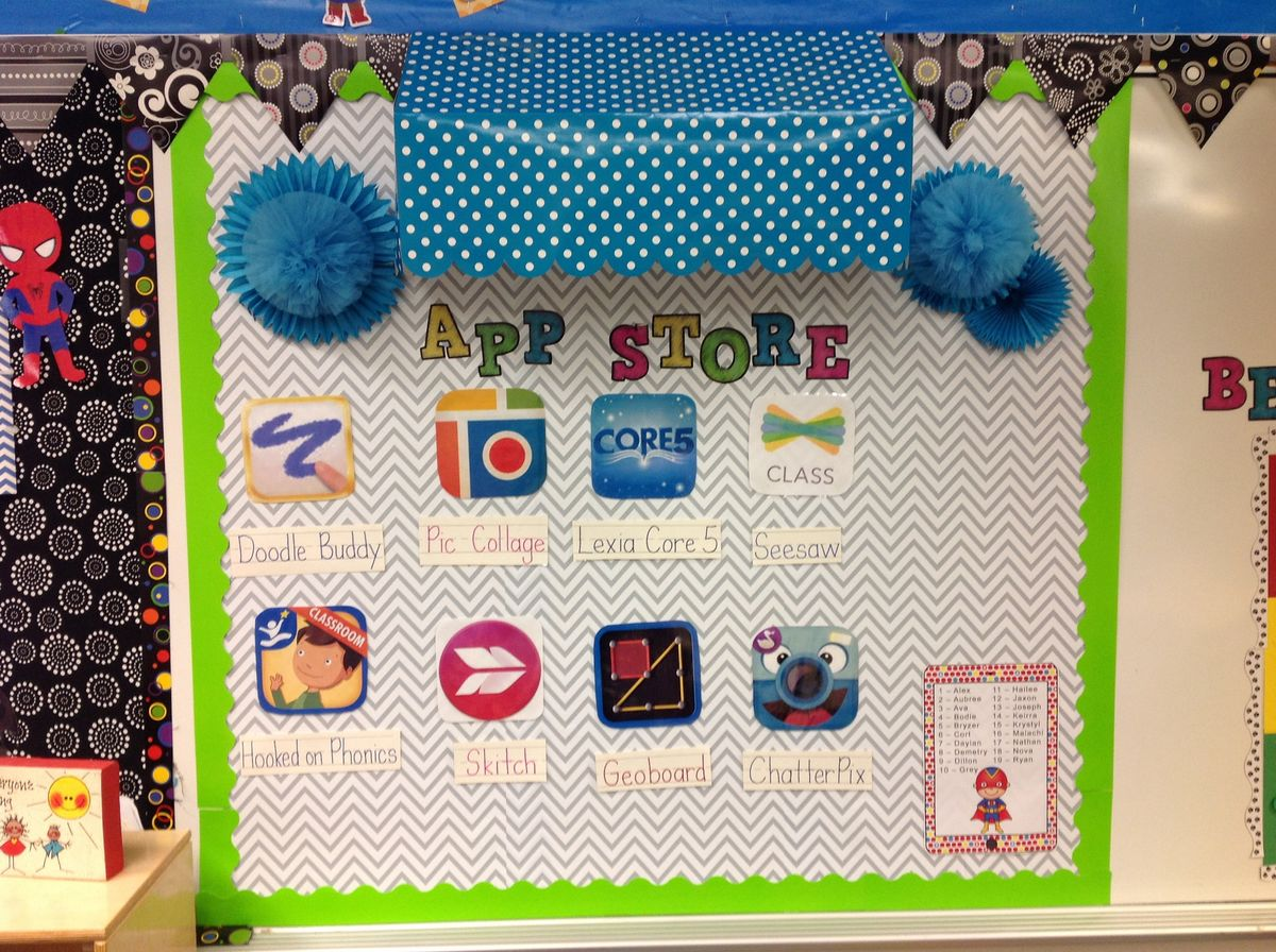 Headline for Creation Apps in the Elementary Classroom