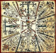 Aztec Civilization - New World Encyclopedia