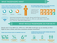 Which Airlines Have the Best Wi-Fi? - Flyopedia BLog