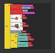 Mundo Scratch & Arduino | A Listly List