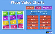 Place Value Charts - 5 to 11 year olds - Topmarks