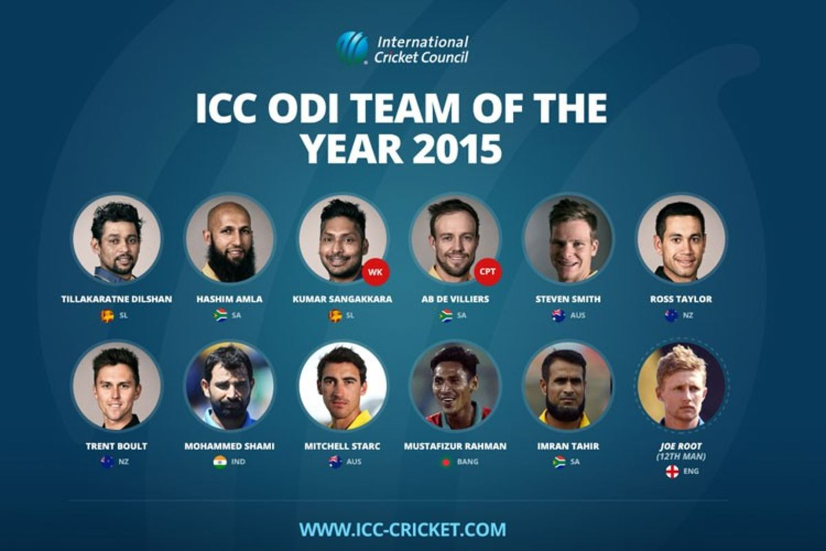 Headline for ICC ODI Team of the Year 2015