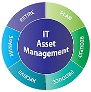 IT Asset Management training