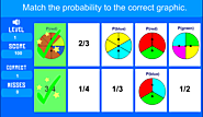 Matching Probability With Spinners