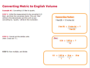 Why Convert Metric and English Volume Units?