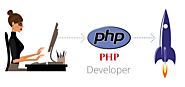 Emphatic Technoogies offers PHP developers with versatile skills to develop your website more dynamic