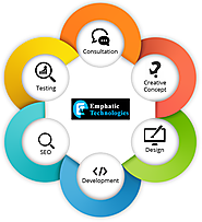 Emphatic Technologies is premium website design company in india
