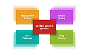 Get Result-Oriented and Affordabale Content Writing Services