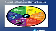 Emphatic Technologies provides Mobile Application Development for your business