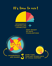 Mix of Infographic and Storytelling