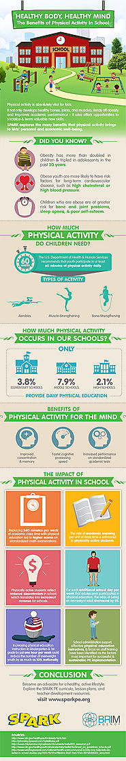 Healthy Body, Healthy Mind | The Benefits of Physical Activity in School