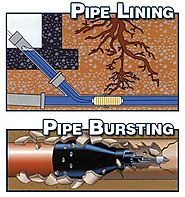 Why to Consider Trenchless Sewer Pipes