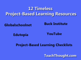 12 Timeless Project-Based Learning Resources
