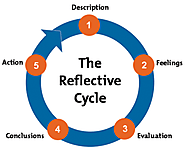 Gibbs' Reflective Cycle: Helping People Learn From Experience