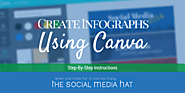 How To Create Your Own Infograph Using Canva