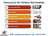 Procedure for Perfect Home Renovation, Calgary