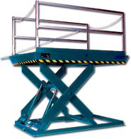 Loading dock scissor lift platforms