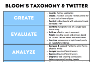 22 Ways To Use Twitter With Bloom's Taxonomy