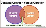Content curation: 10 ideas and examples to help you curate content in the right way - Content Marketing Academy