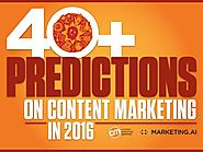 40+ Predictions on Content Marketing in 2016