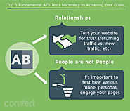 Top 6 Fundamental A/B Tests Necessary to Achieving Your Goals - Conversion Optimization Blog