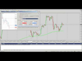 How to set stop loss and take profit