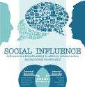 Social Influence - Leveraging Influence