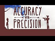 What's the difference between accuracy and precision? - Matt Anticole