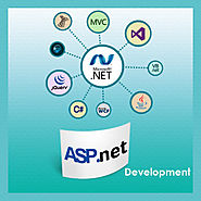 Maximizing Return Of Investment through .Net application development | CloudZon