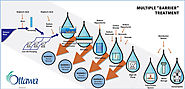 Water Purification and Treatment Process