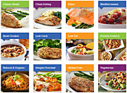 eMeals Makes My Meal Planning