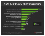 App Store Optimization - A Crucial Piece of the Mobile App Marketing Puzzle