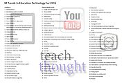 TECH NEWS & TRENDS-30 Trends In Education Technology For 2015