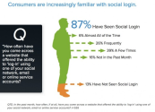Social Sign-on : the implications for Ecommerce sites [Infographic]