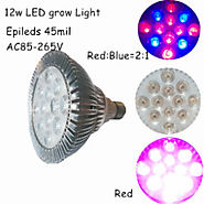 Always use perfect hydroponic led grow light