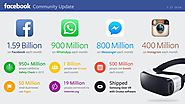 Facebook Hits 100M Hours Of Video Watched A Day, 1B Users On Groups, 80M On Fb Lite