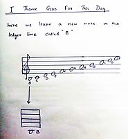 SONG - I Thank God For This Day - Music Tutorial.in