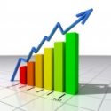 7 key questions to audit your 2013 Revenue Growth Plans | INTENTIONAL GROWTH BLOG