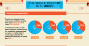 The Mobile Industry In Numbers