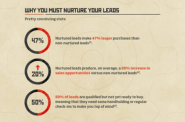 5 Principles Of B2B Lead Generation