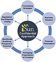 Business Sale Process in NJ