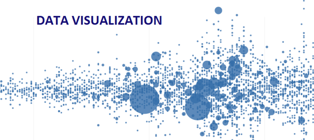Headline for Datavisualisation for Neo4j
