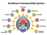 Hospital Management System Using Big Data For Population Health