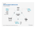 Report: Corporations must join the Collaborative Economy (Slides, Video)