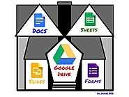 Google Drive Is the House...