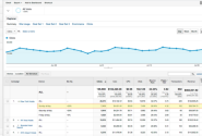 Google Adds Enhanced Campaigns Bid Adjustment Reporting To Google Analytics