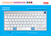 Keyboard Shortcuts Ps, Ai and Id
