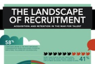 Introducing SlideShare's New Infographics Player
